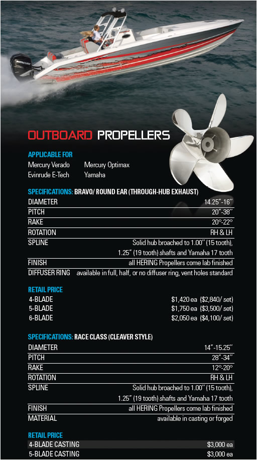 Hering Outboard Propellers